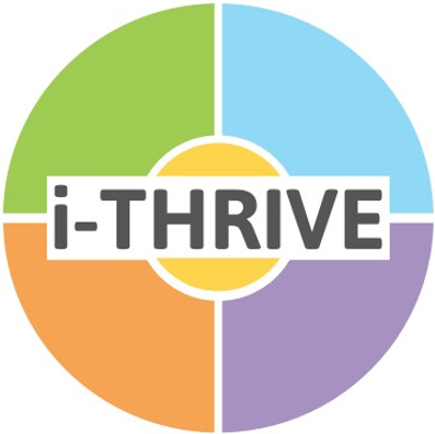 ithrivebullet