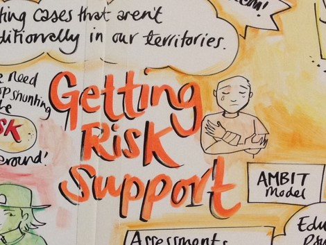 getting-risk-support-2-png